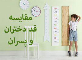 مقاله درباره مقایسه قد دختران و پسران