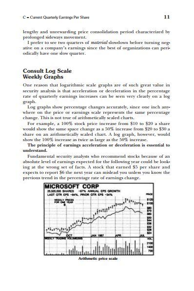 کتاب نحوه کسب درآمد در بورس