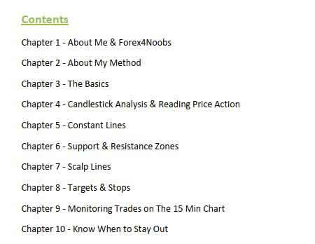 کتابچه Advanced Price Action Analysis + ترجمه